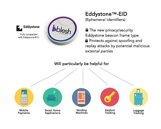 Eddystone-EID-blesh_550